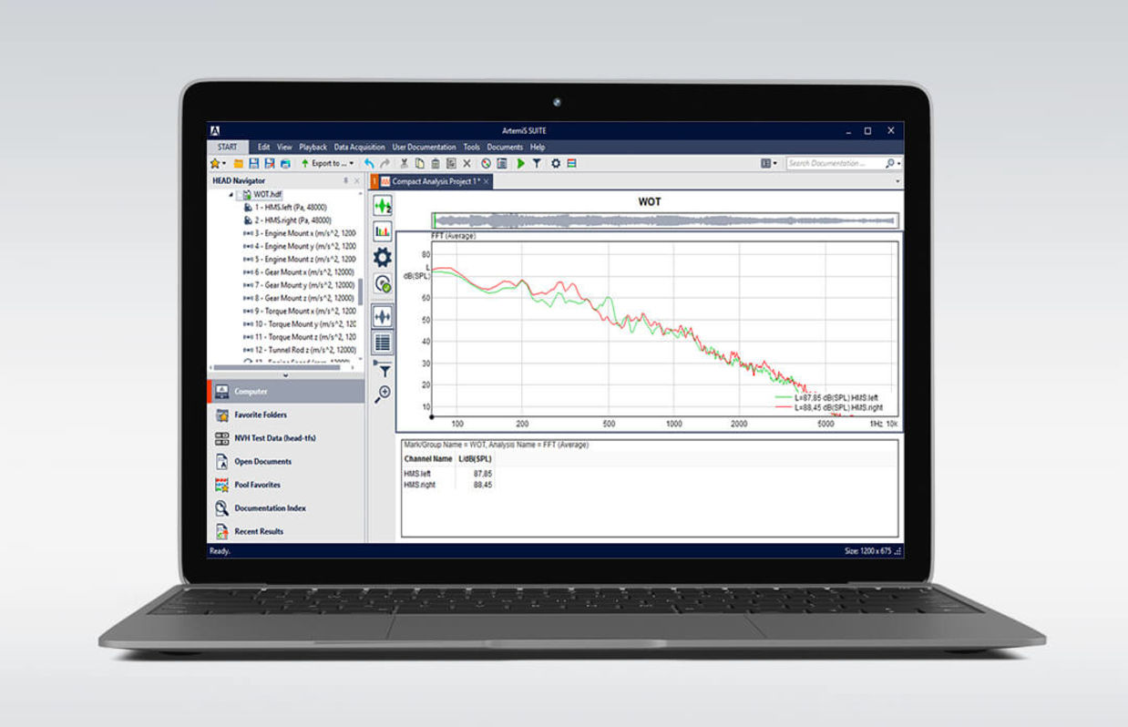 ArtemiS SUITE Compact Analysis, Interface